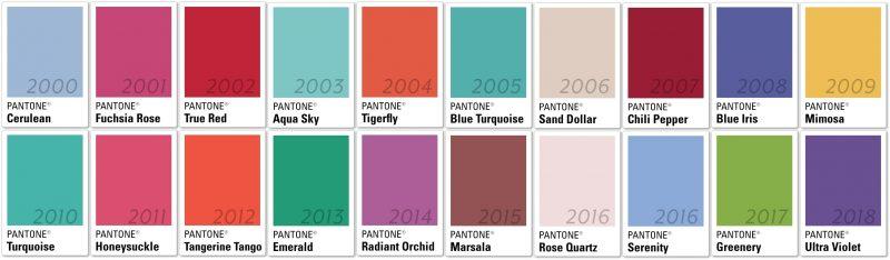 Culorile anului Pantone pana in 2018