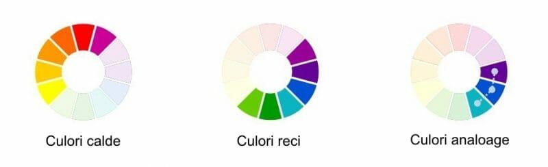 culori analoage